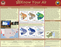 Know your air