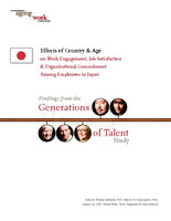 Effects of country & age on work engagement, job satisfaction & organizational commitment among employees in Japan