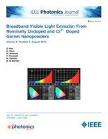 Broadband light emission from nominally undoped and Cr3+ doped garnet nanopowders