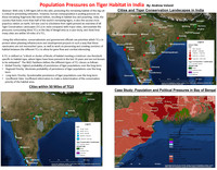 Population pressures on tiger habitat in India
