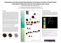 Cryptospores from the Hanadir Shale Member of the Qasim Formation of Saudi Arabia