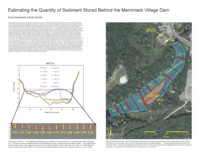 Estimating the quantity of sediment stored behind the Merrimack Village Dam